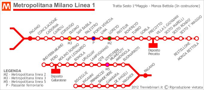 Cartina Metro Rossa Milano.Storia Attualita Progetti E Immagini Della Metropolitana Di Milano